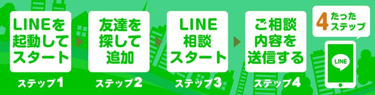 1.LINEを起動2.友達を探して追加3.相談スタート4.ご相談内容を送信